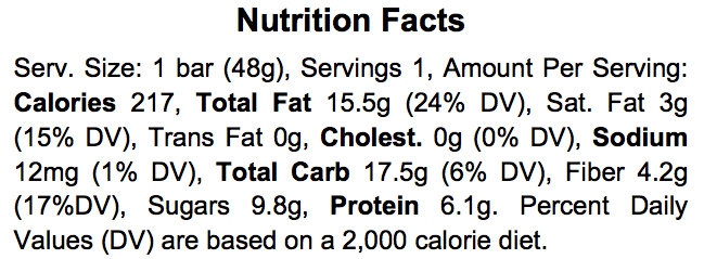 FFITT-Nutrition