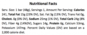 CUBLAMM Nutrition Facts